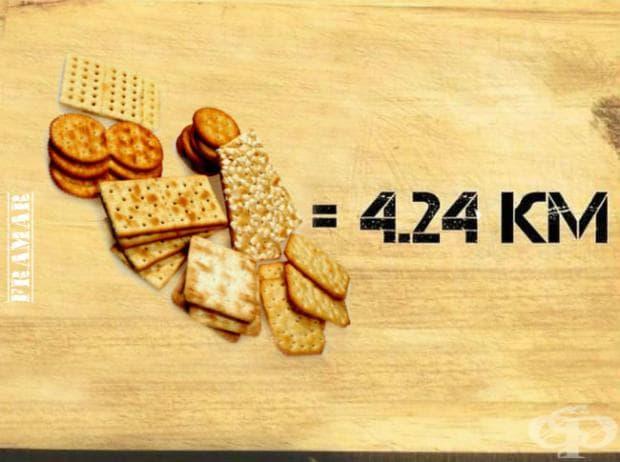 Едно пакетче крекери (около 60 грама) се равнява на бягане 4,24 километра.