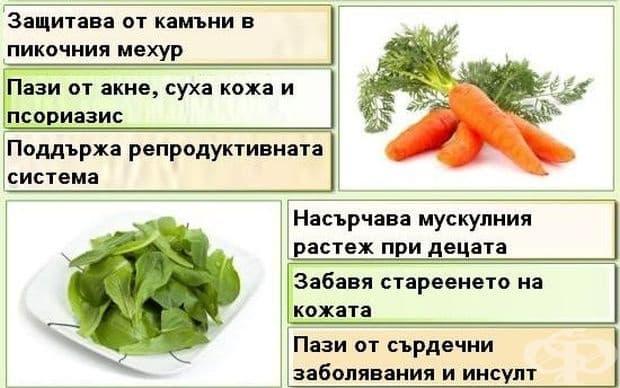 Как витамин А помага да бъдем по-здрави?