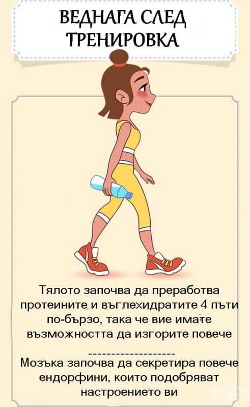 Какво се случва с тялото, когато тренирате по 30 минути на ден?