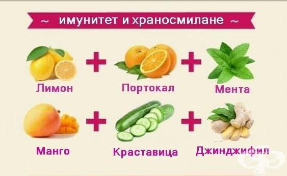 6 изключително полезни комбинации за овкусяване на вода с плодове