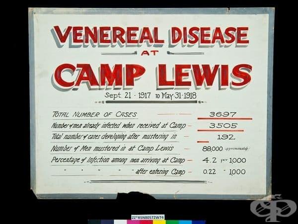 Медицински пособия и консумативи, ползвани във военната медицина