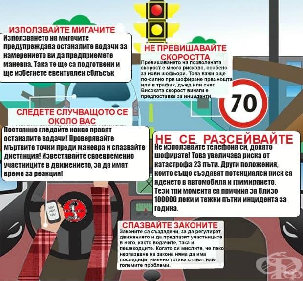 Насоки за предпазване от автомобилни инциденти
