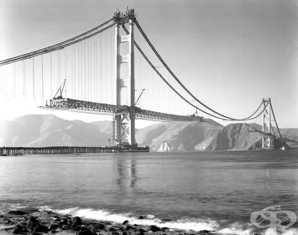 """Мостът """"Голдън Гейт"""" е построен в Сан Франциско през 1937 г."""