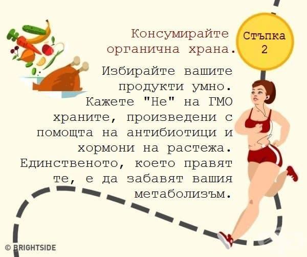 7 лесни стъпки за ускоряване на метаболизма