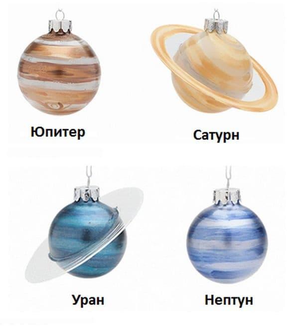 Всички планети са с различни размери.