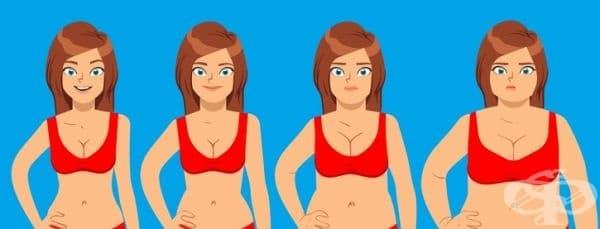 Депресия. Според проучвания има връзка между качването на килограми и депресията. Наднорменото тегло води до потиснато самочувствие, неудовлетвореност и депресия. Рискът от развитие на депресия при хора с наднормено тегло е с 55% по-висок от останалите.