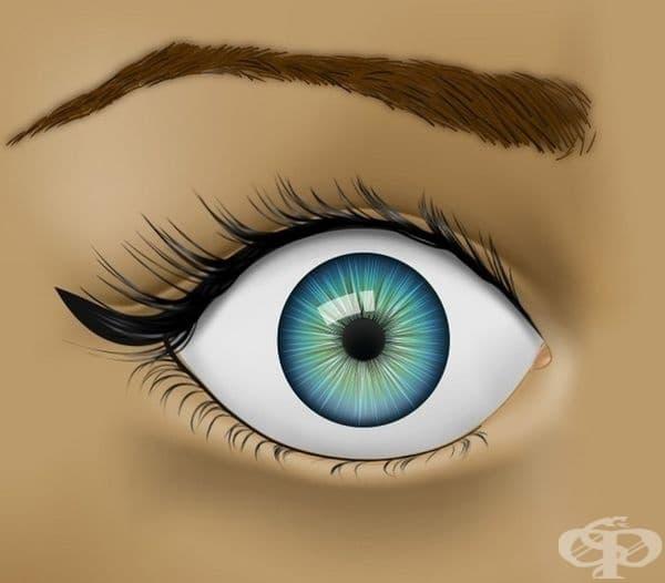 Изпъкнали очи. Постоянното чувство на изпъкнали очи може да бъде свързано с хипертиреоидизъм - състояние, при което щитовидната жлеза е твърде активна. Един от симптомите е зрителното увеличение на окото, но с притворен клепач.