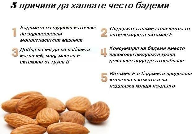 5 причини да хапваме бадеми