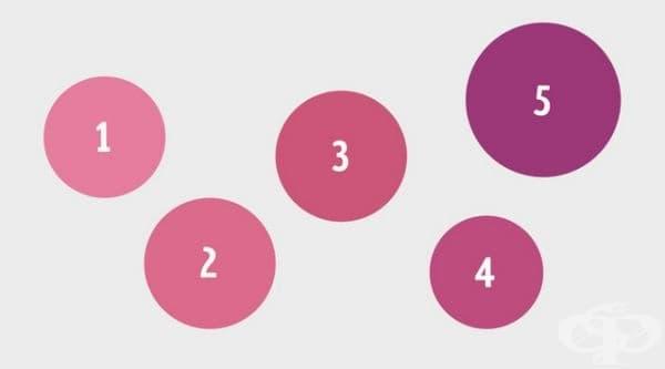 Кой кръг е най-малкият?