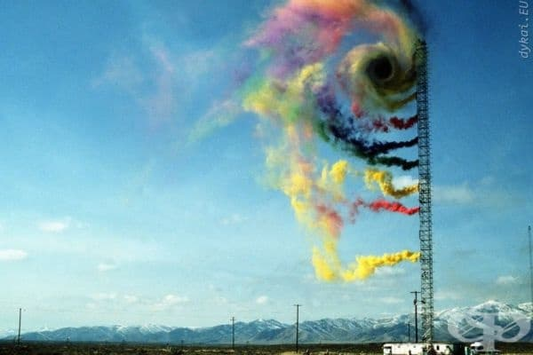Изследване на посоката и интензитета на вятъра с бои.
