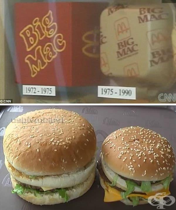 Размерът на бургерите на McDonald's Big Macs през годините.