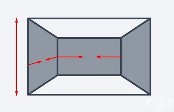 При ниска стая, може да коригирате ситуацията с избор на наситени цветове за страничните и задната стени на стаята. Така помещението ще изглежда визуално по-малко дълбоко и широко, но пък по-високо.