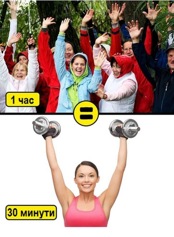 Смейте се. Смехът е здраве и спомага за увеличаването на кръвообращението. Интензивният смях в продължение на 1 час изгаря толкова калории, колкото 30-минутна тренировка.