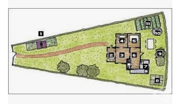 Идеята за къщи и градините в ротационни кръгове е заимствана от живота на село, където хората са се събирали в центъра на селото около кладенеца, за да общуват и да обменят новини.