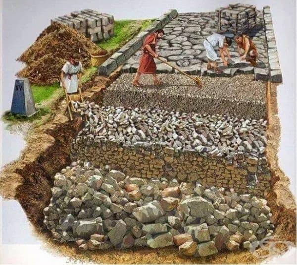 Това е начинът, по който били изграждани римските пътища.
