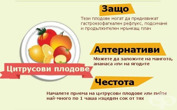 Храните, които трябва да избягва всяка кърмеща майка