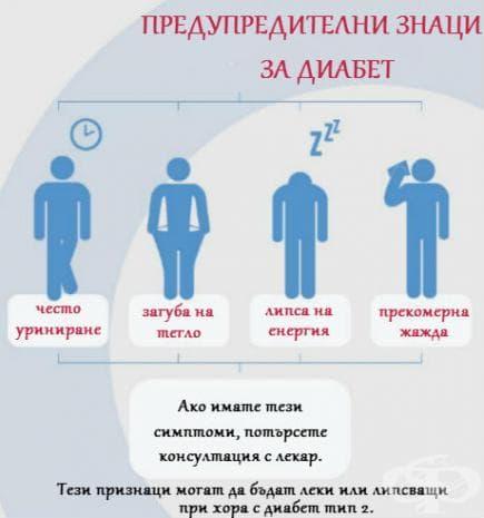 Предупредителни знаци за диабет