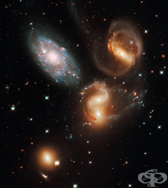 Галактически останки