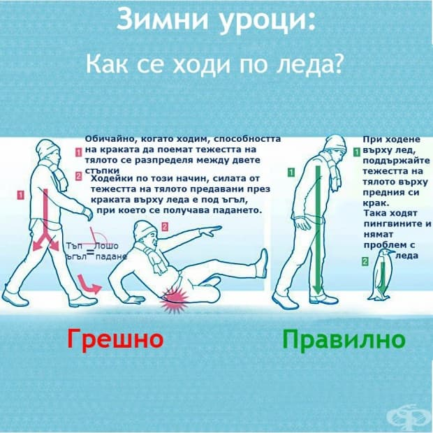 Как се ходи по лед - съвети за безопасност
