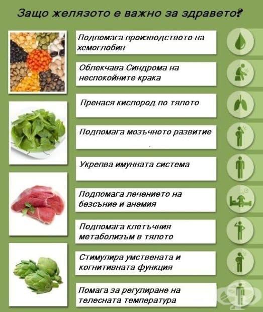защо желязото е важно за здравето ни
