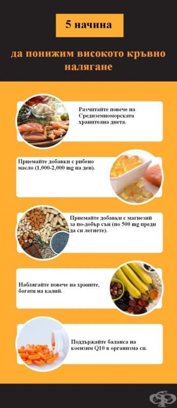Как да контролирате високото кръвно налягане?