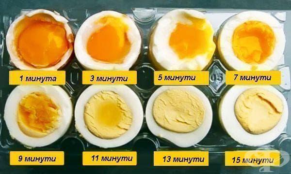 Колко да варим яйцата?