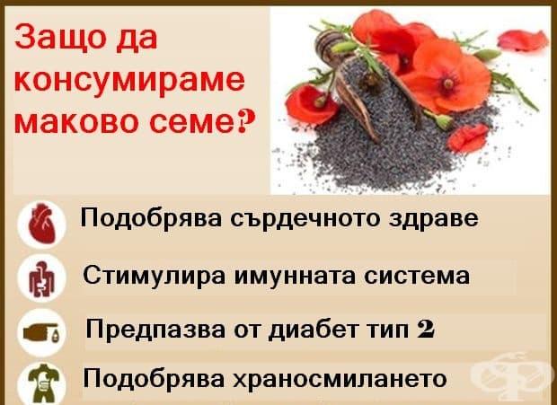 Маково семе пази сърцето, очите и костите