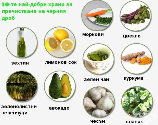 Кои са най-добрите храни за черния дроб?