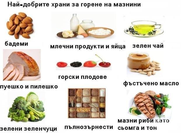 Най-добрите храни за горене на мазнини