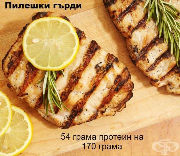Бялото пилешко месо без кожа е най-чистият животински протеин. В зададеното количество, то съдържа 3 грама мазнини и осигурява 25% от дневните нужди от витамин В6 и големи количества от витамин В12.