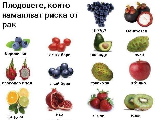 Плодовете, които намаляват риска от рак