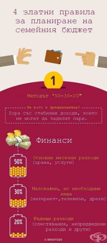 4 златни правила за спестяване на достатъчно пари