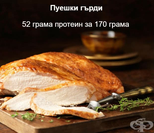 Свежото пуешко месо е с високо протеиново съдържание и по-ниско количество наситени мазнини от червените меса. Съдържа всички В витамини, с което превръща поетата храна в енергия и особено В3, който е полезен за здравето на кожата и нервните функции.