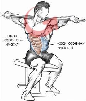 Усуквания с лост на раменете от седеж