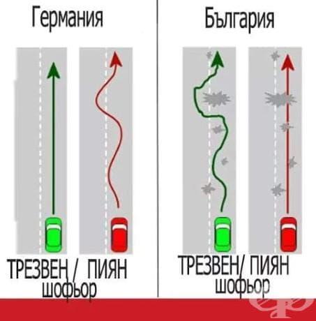 Каква е разликата между пиян шофьор в България и такъв в Германия?