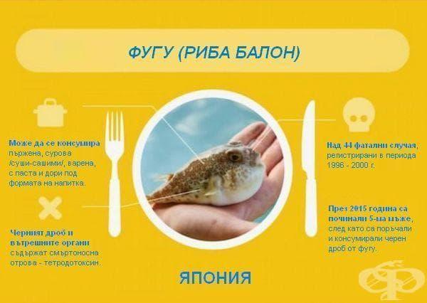 Убийствен деликатес от риба балон