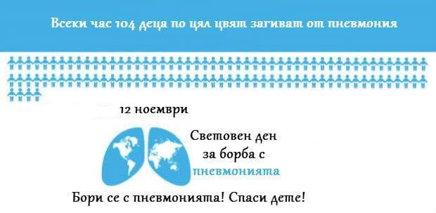 12 ноември - Световен ден за борба с пневмонията