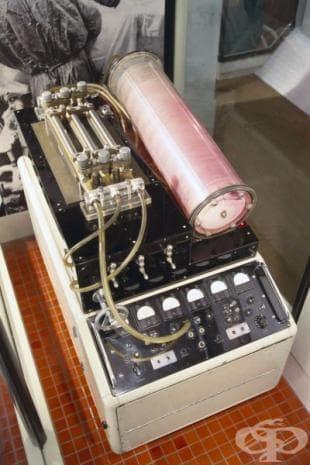 Това е апаратът, разработен от Денис Мероус в началото на 1950 година.