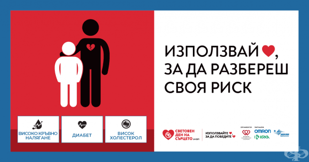 Холестеролът е свързан с около 4 милиона смъртни случая годишно, затова посетете вашия медицински специалист и ги помолете да измерват нивата ви, както и индекса на тегло и телесна маса (ИТМ). След това те ще могат да Ви посъветват относно риска от ССЗ, з