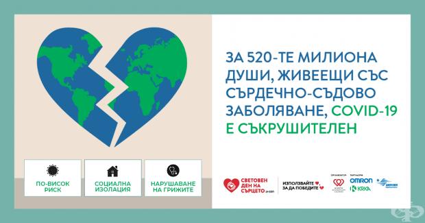 За 520 милиона души, живеещи със сърдечно-съдови заболявания Ковид19 се оказа голяма заплаха. Те са в сериозен риск от тежко преминаване на вируса.  Много от тях се страхуват да посещават рутинни и спешни посещения при лекар и се изолират от приятелите и