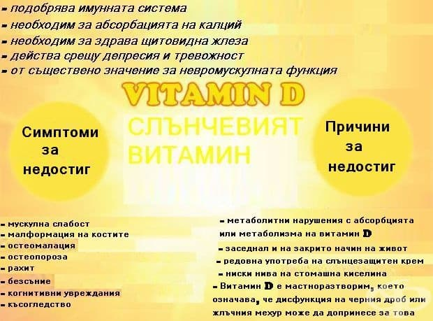 Защо витамин D има ключова роля за здравето ни?