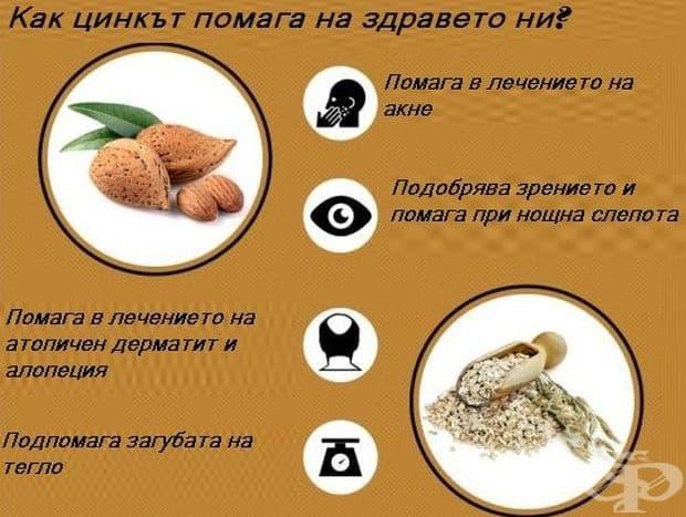 Цинкът намалява риска от рак и се грижи за косата и кожата