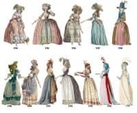 Ето как се е променила модата при дамите от 1784 г. до 1970 г.