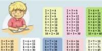 Бърз и лесен начин да научите детето на таблицата за умножение
