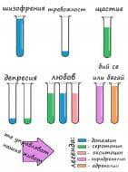 Химията на живота