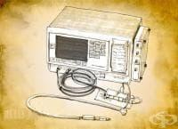 Поява на езофагеалния монитор за целите на анестезиологията през 1981 година