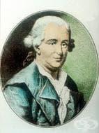 Виждания за магнетизма на Франц Месмер