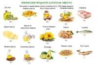 Полиненаситени мастни киселини Омега 9