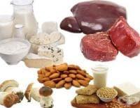 Витамин В7 (витамин Н, биотин)
