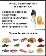 Физиологично значение на витамин В3